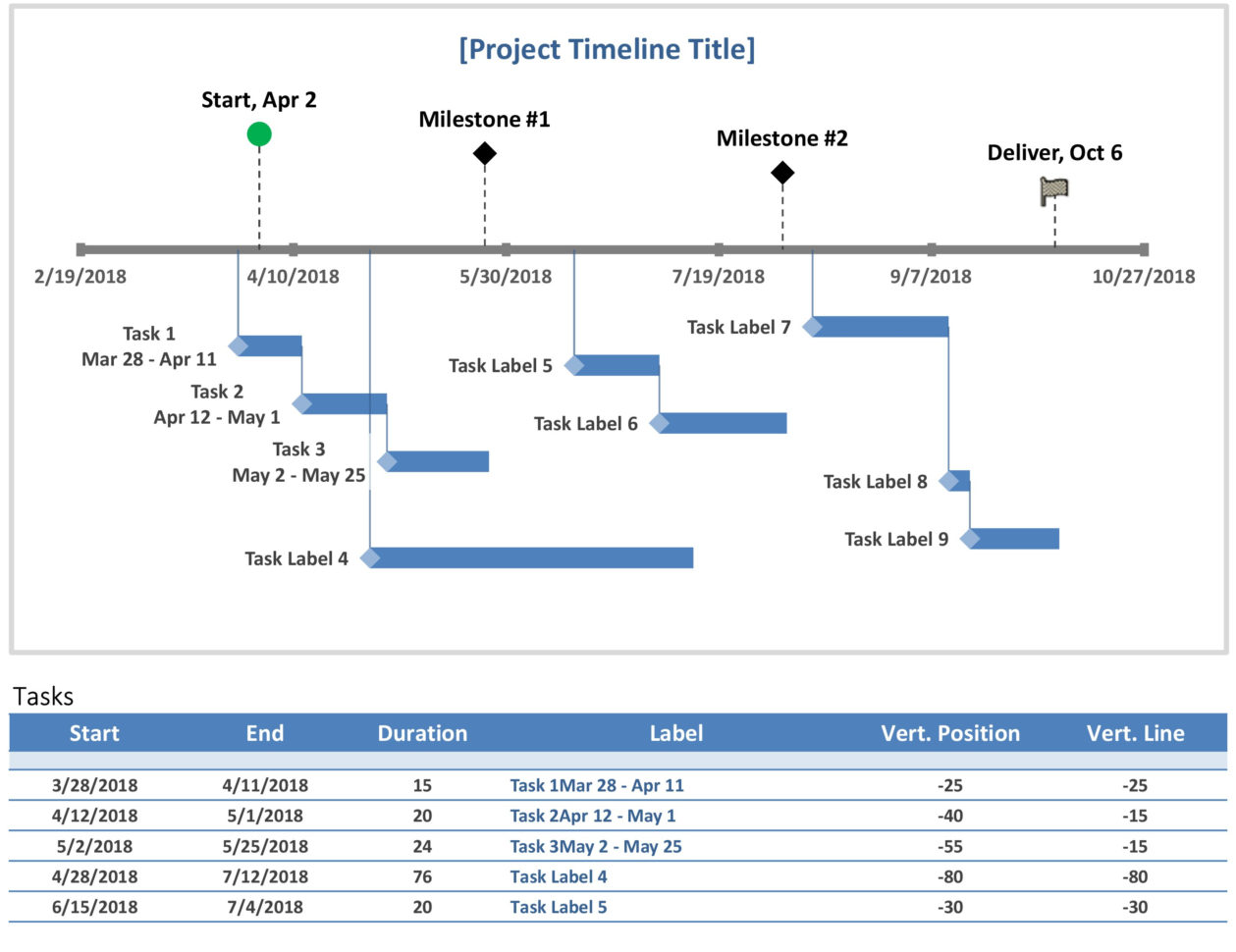 Project Timeline With Milestones Throughout Project Plan Timeline Excel