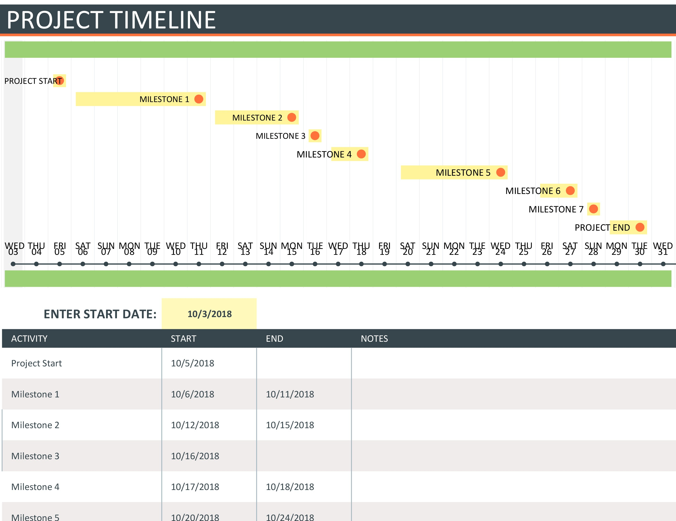 Project Timeline With Milestones With Project Timeline Templates Excel