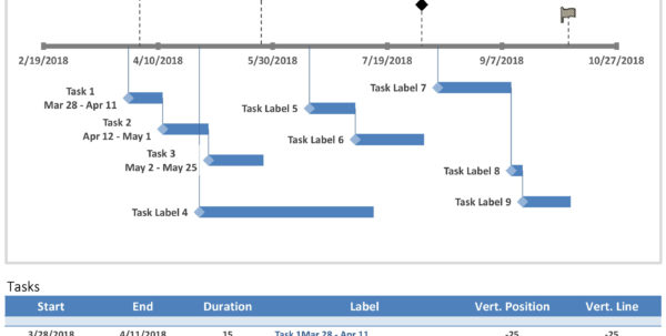 Project Timeline With Milestones Within Project Timeline Excel Spreadsheet