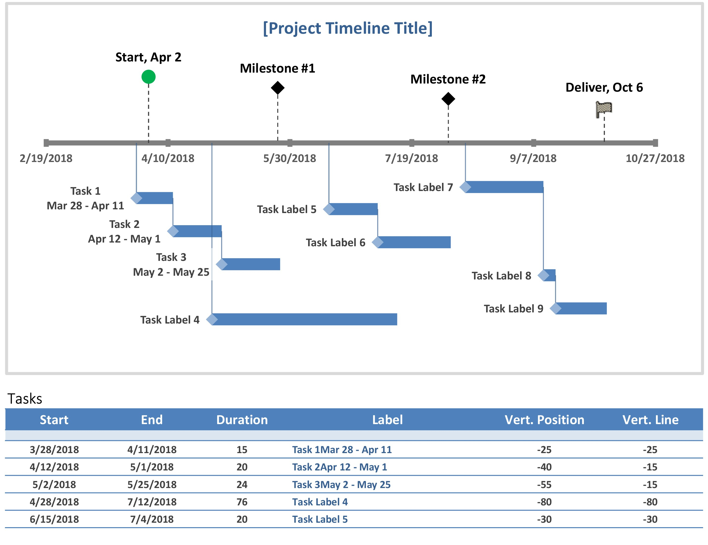 how to build project timeline in excel