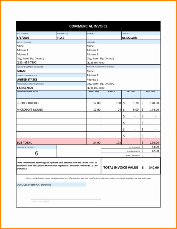Projectioneet Template Financial Projections Excel Spreadsheet S4 To Financial Projections Excel Spreadsheet