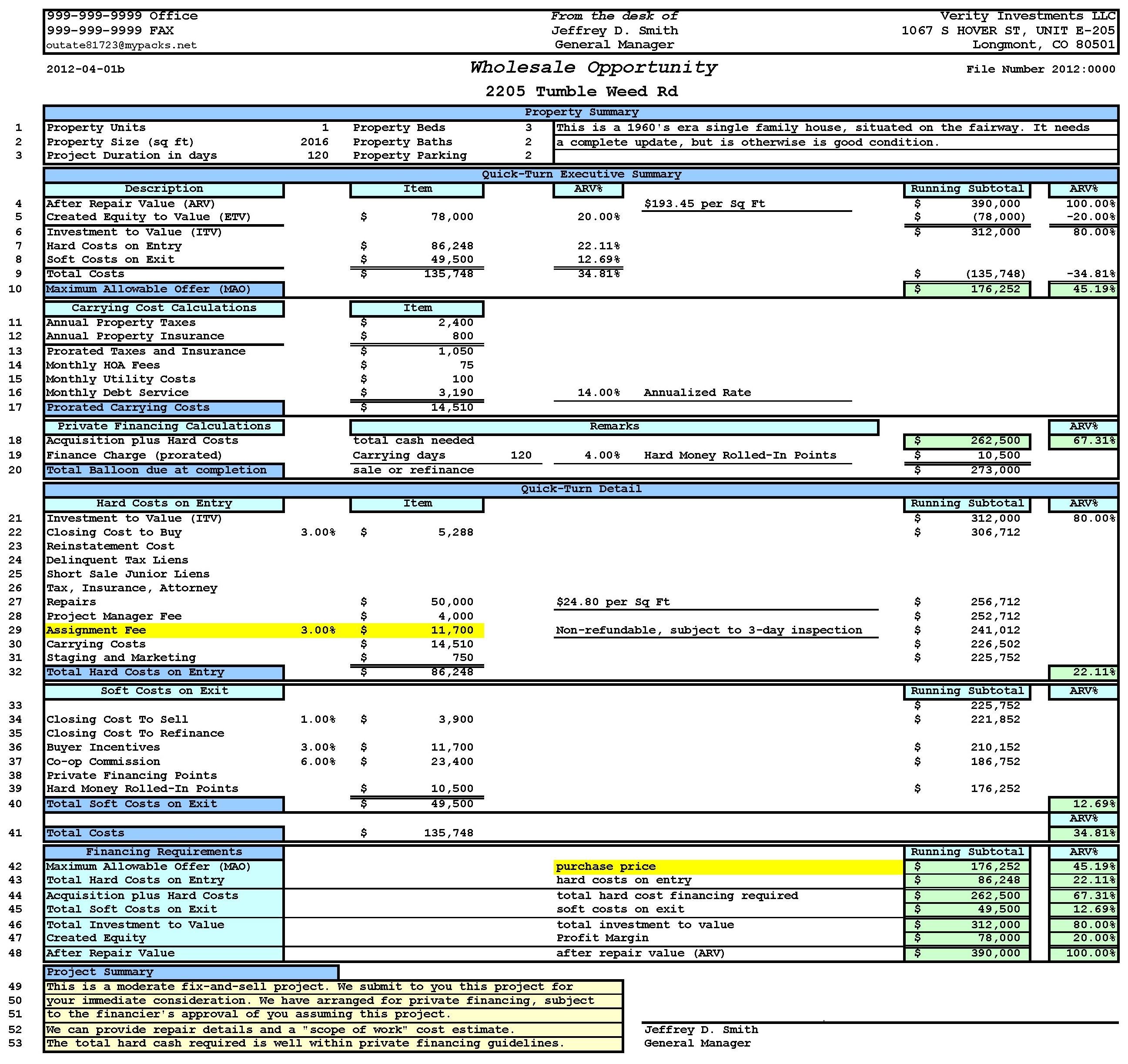 Property Analysis Worksheet Short Form | Ultimate Bargains Llc – A With Investment Property Analysis Spreadsheet