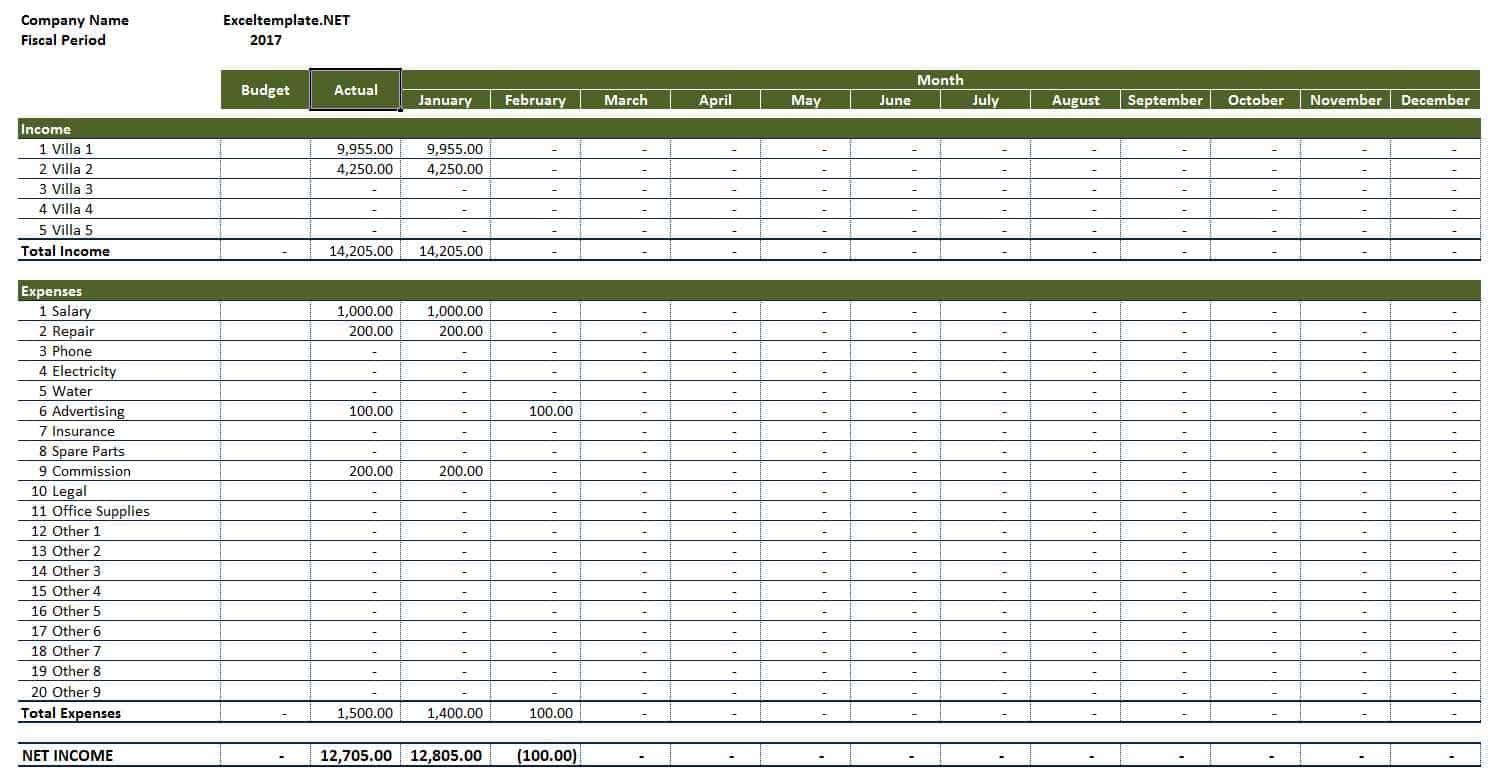 Property Management Expenses Spreadsheet | Job And Resume Template Inside Property Management Expenses Spreadsheet