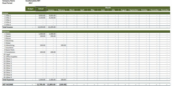 Property Management Expenses Spreadsheet | Job And Resume Template To Free Rental Property Spreadsheet Template