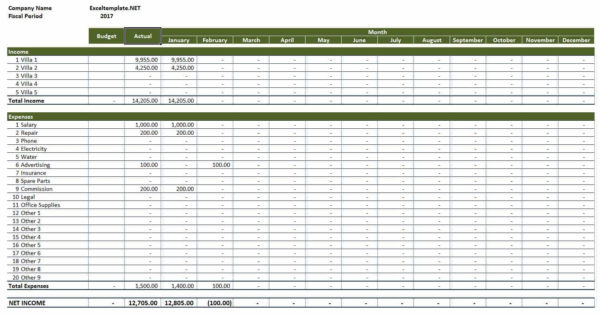 Property Management Expenses Spreadsheet | Job And Resume Template With Rental Property Investment Spreadsheet