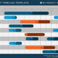 Quarterly Timeline Template   Durun.ugrasgrup Inside Project Plan Timeline Template Ppt