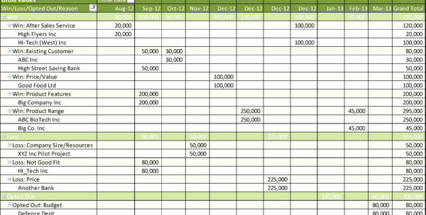 Real Estate Client Tracking Spreadsheet New Customer Contact Sheet To Real Estate Sales Tracking Spreadsheet