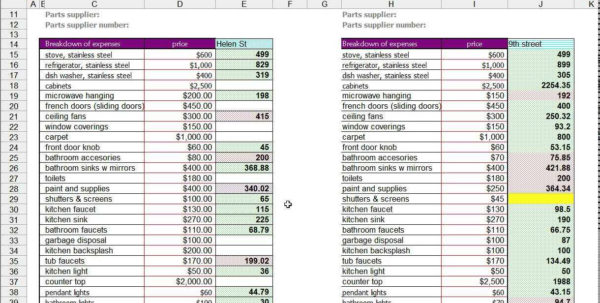 Real Estate Flip Spreadsheet | Sosfuer Spreadsheet To Real Estate Flip Spreadsheet