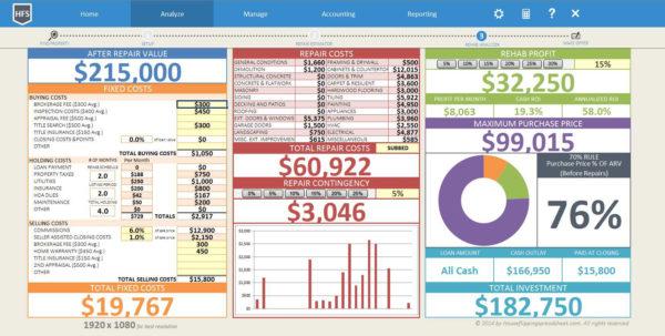 Real Estate Flip Spreadsheet | Sosfuer Spreadsheet With House Flipping Spreadsheet