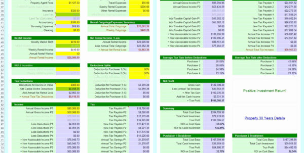 Real Estate Investment Analysis Excel Spreadsheet | Spreadsheet In Real Estate Investment Analysis Spreadsheet