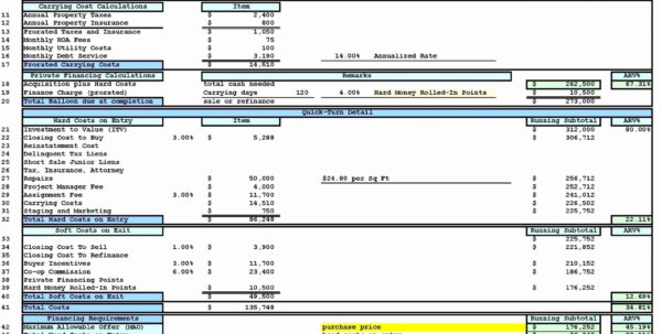 Real Estate Investment Analysis Spreadsheet Fresh 10 Free Real Inside Real Estate Financial Analysis Spreadsheet