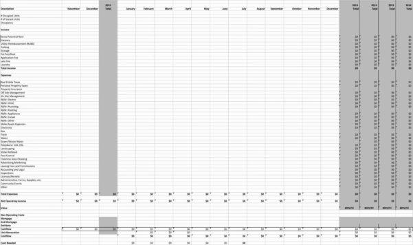 Real Estate Investment Analysis Spreadsheet Rent Roll Excel With Real Estate Spreadsheet Analysis