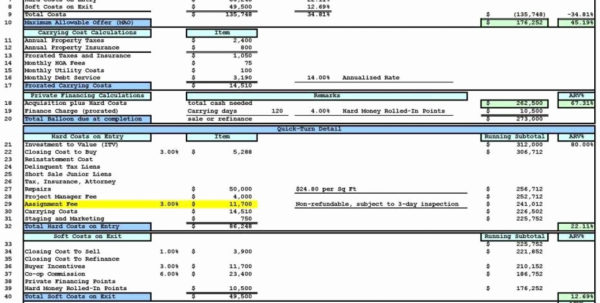 Real Estate Investment Spreadsheet Unique The Fast Real Estate Cma In Real Estate Investment Spreadsheet Template