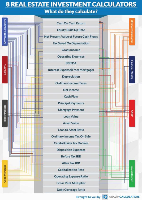 Real Estate Investment Spreadsheet | Worksheet & Spreadsheet Within Real Estate Spreadsheet Analysis
