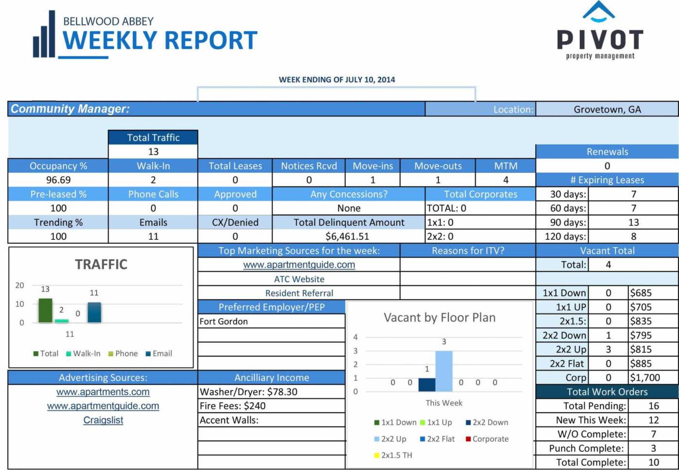 Real Estate Lead Tracking Spreadsheet Weekly Marketing Report To Marketing Tracking Spreadsheet