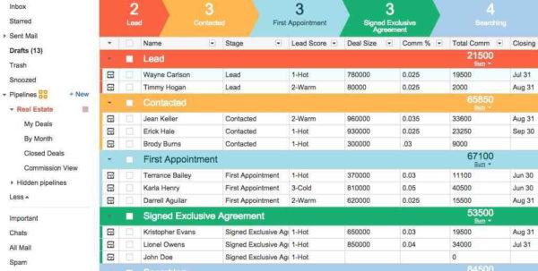 Real Estate Spreadsheet Analysis | Sosfuer Spreadsheet Throughout Real Estate Spreadsheet Analysis