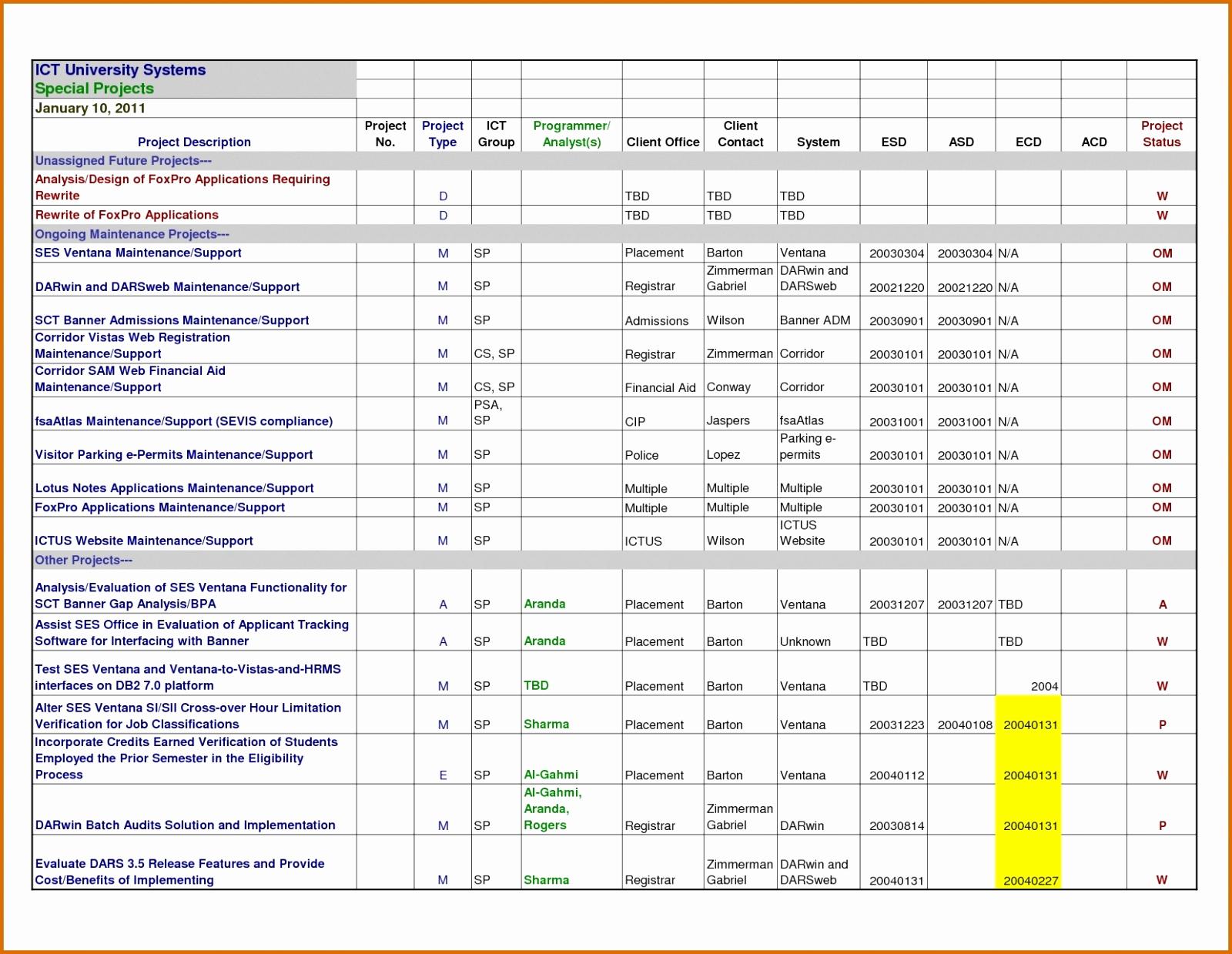 Recruitment Tracker Template Free Applicant Tracking Spreadsheet within Applicant Tracking Spreadsheet Template