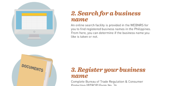 Registering A Business Name | Official Gazette Of The Republic Of With Business Registration Application Form