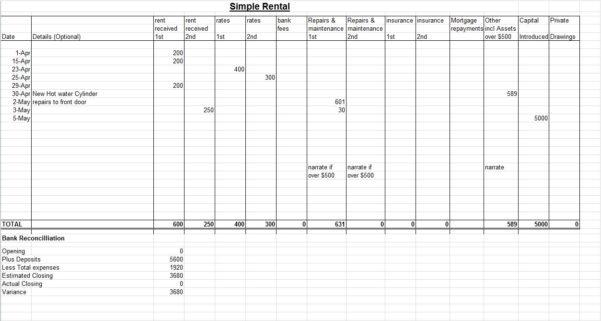 Rental Property Accounting Waikato New Zealand Inside Free Accounting Spreadsheet