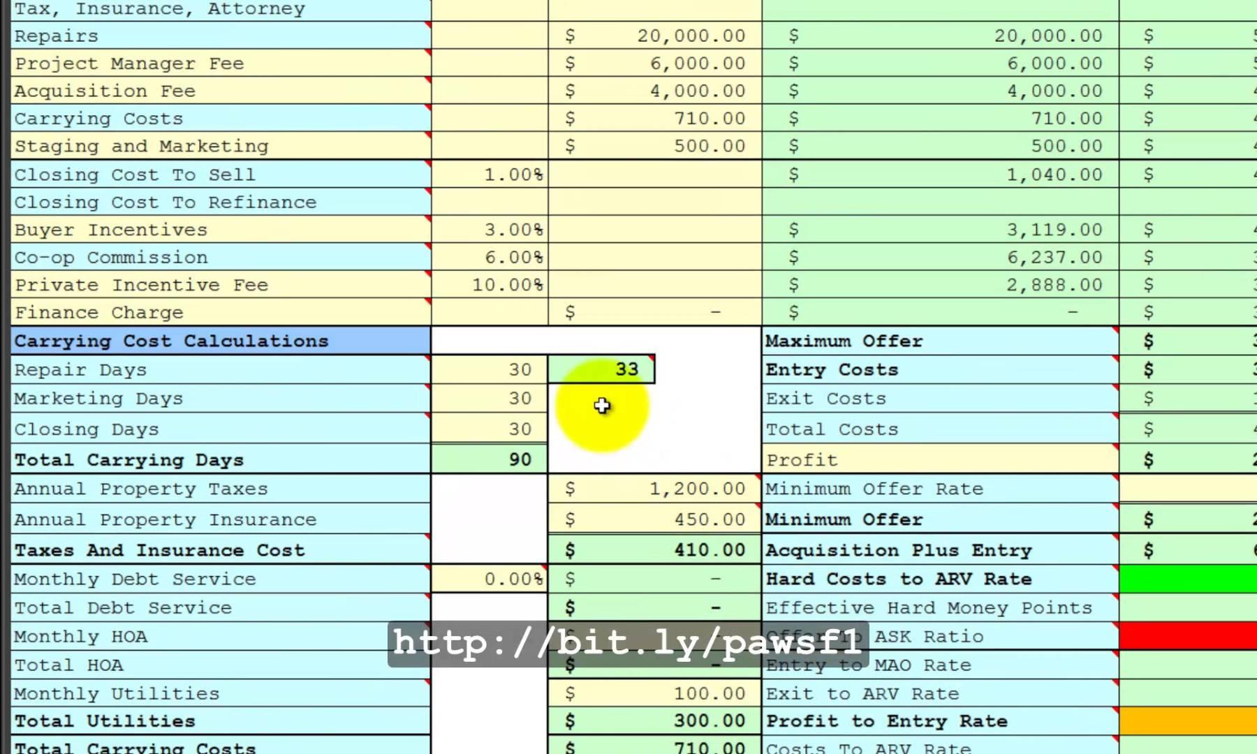 Rental Property Analysis Spreadsheet Free | Homebiz4U2Profit within Rental Property Analysis Spreadsheet