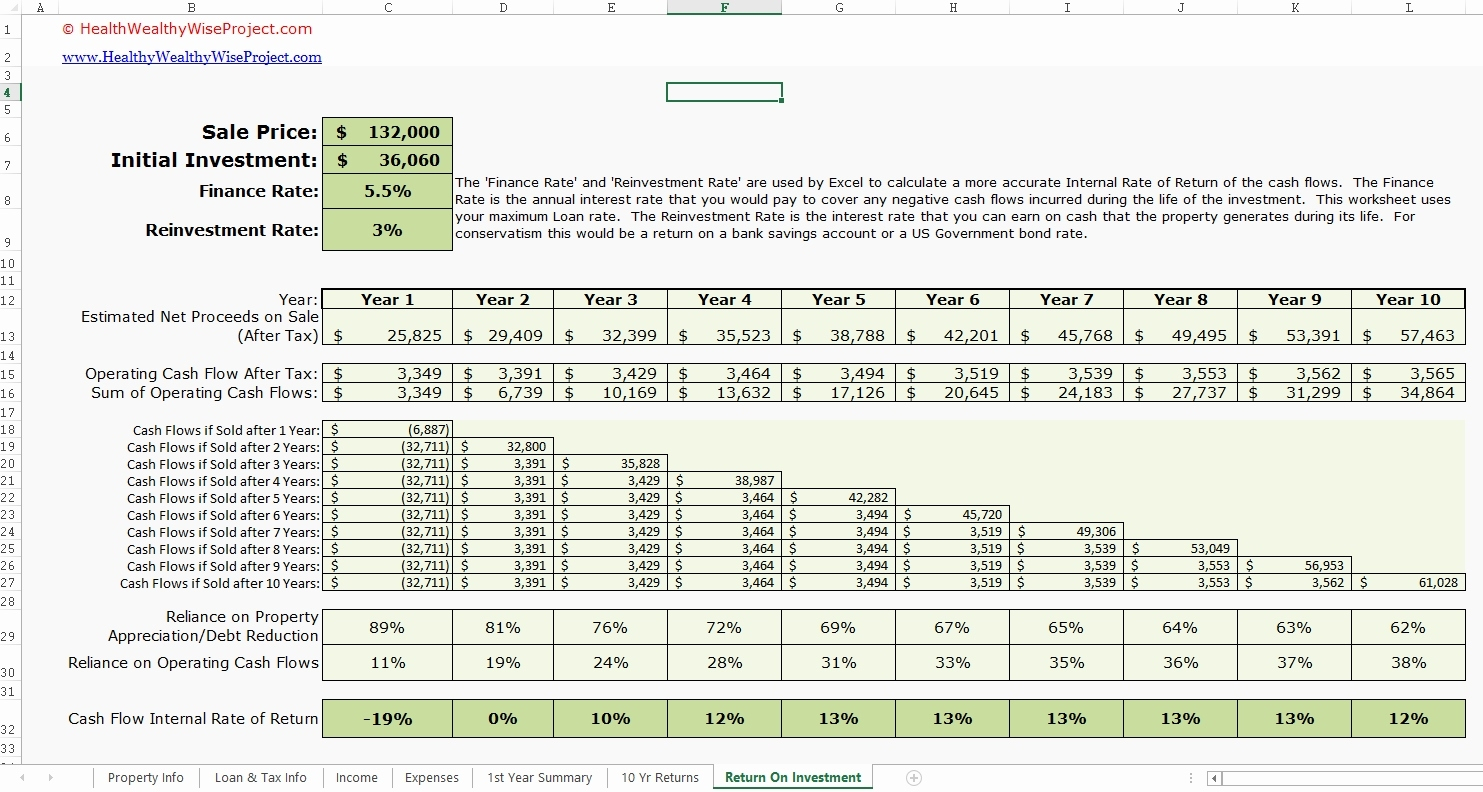 Rental Property Calculator Spreadsheet Awesome Rental In E Property Throughout Investment Property Calculator Excel Spreadsheet