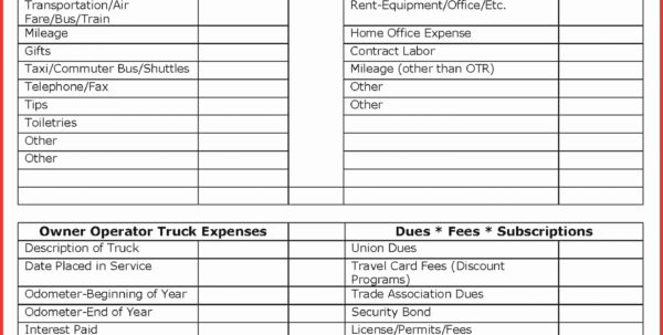 Rental Property Expenses Spreadsheet Template Unique Rental Property In Rental Property Spreadsheet