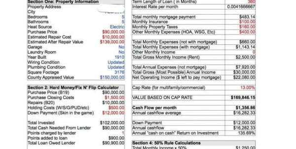 Rental Property Roi Spreadsheet | Homebiz4U2Profit Within Rental Property Investment Spreadsheet