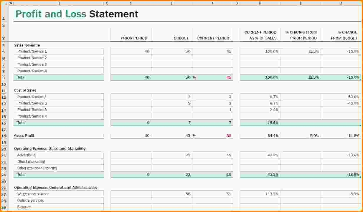 Rental Property Spreadsheet Template Free | Spreadsheets With Profit Inside Business Profit And Loss Spreadsheet