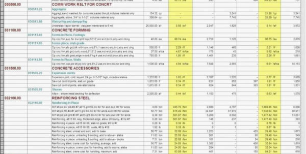 Residential Construction Estimating Spreadsheets Cost Estimate With Estimating Spreadsheets