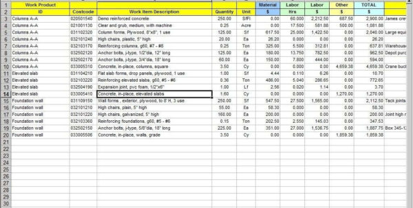 Residential Electrical Estimating Spreadsheet Construction Within In Home Construction Estimating Spreadsheet