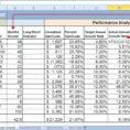 Residential Rental Property Analysis Spreadsheet | Papillon Northwan Intended For Rental Property Analysis Spreadsheet