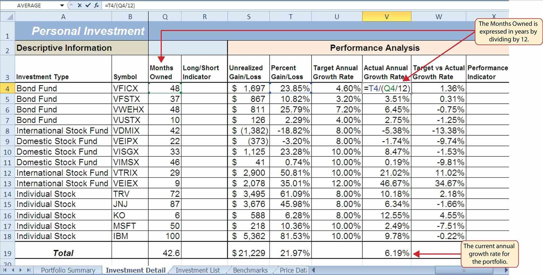 Residential Rental Property Analysis Spreadsheet   Papillon-Northwan intended for Rental Property Analysis Spreadsheet