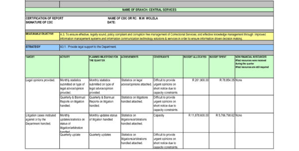 Resource Capacity Planning Template Excel Luxury Schön Resource And Resource Capacity Planning Spreadsheet Resource Capacity Planning Spreadsheet Spreadsheet Software