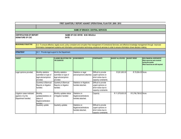 Resource Capacity Planning Template Excel Luxury Schön Resource With Resource Management Spreadsheet