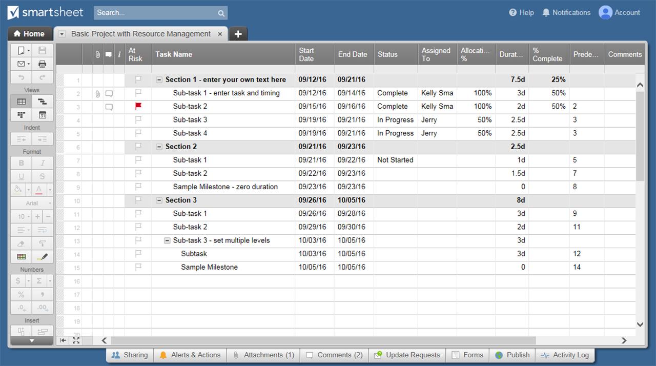 Resource Management 101| Smartsheet Throughout Resource Management Spreadsheet