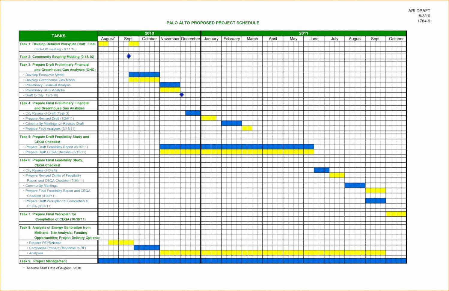 Resource Management Spreadsheet For Time Fccruals Youtubes Intended For Resource Management Spreadsheet