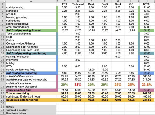 Resource Management Spreadsheet Template And Resource Demand In Resource Management Spreadsheet