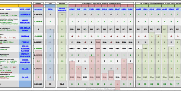 Resource Planning Spreadsheet As How To Make A Spreadsheet In Resource Planning Spreadsheet