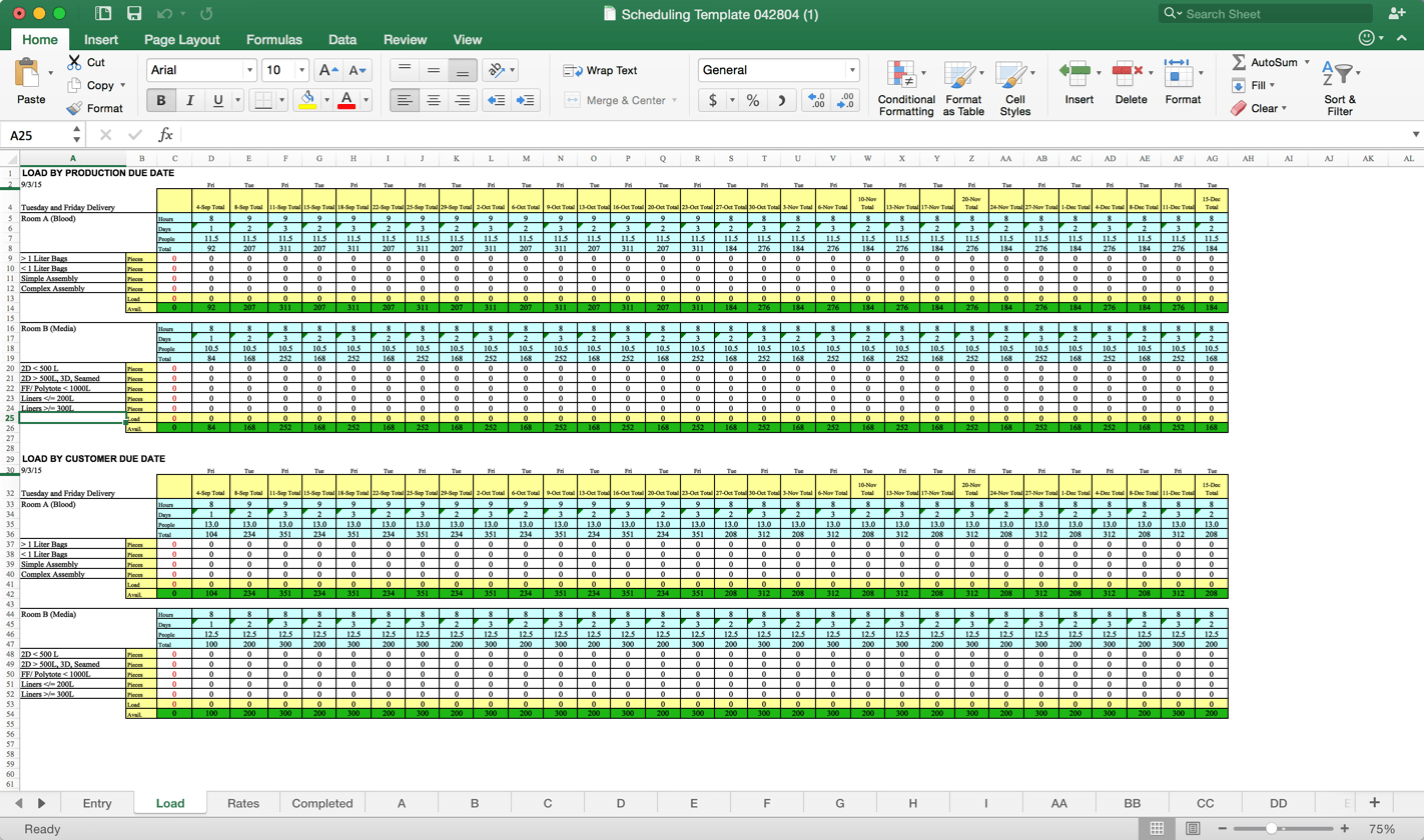 Resource Planning Spreadsheet As Rocket League Spreadsheet Excel Intended For Resource Capacity Planning Spreadsheet