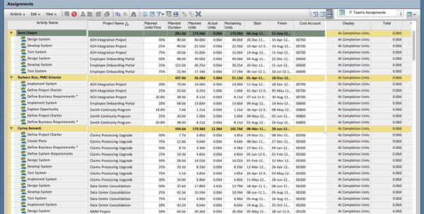 Resource Planning Spreadsheet On Excel Spreadsheet Rl Spreadsheet To Resource Planning Spreadsheet