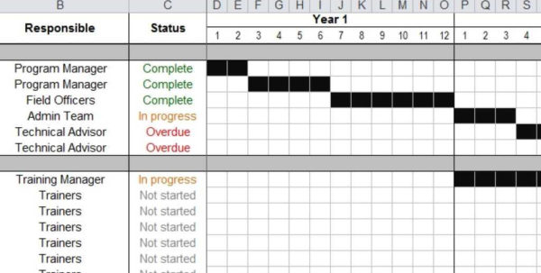 Resource Planning Spreadsheet | Sosfuer Spreadsheet Throughout Resource Planning Spreadsheet
