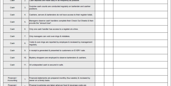 Restaurant Checklists With Monthly Accounting Checklist Template