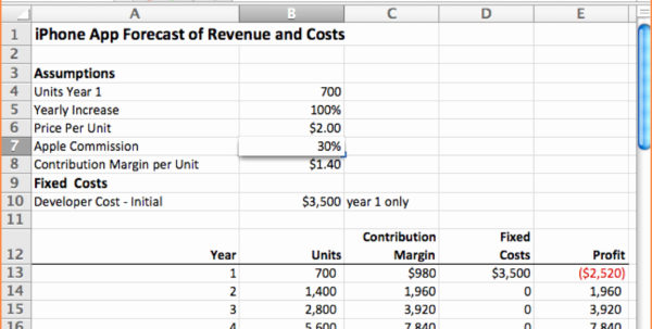 Restaurant Expenses Spreadsheet New Vehicle Expense Log Template And And Profit And Expense Spreadsheet