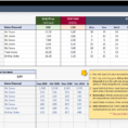 Restaurant Financial Plan   Excel Template For Feasibility Study In Financial Planning Excel Sheet