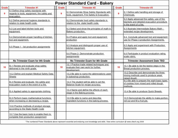 Restaurant Food Inventory Spreadsheet Within Free Restaurant Inventory Spreadsheet