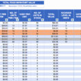 Restaurant Inventory Spreadsheet On Excel Spreadsheet Templates To Basic Inventory Spreadsheet Template