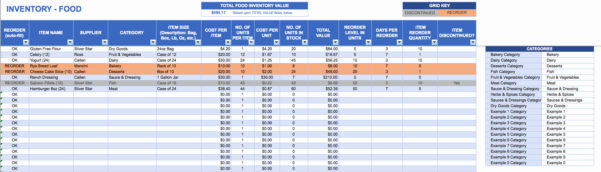 Restaurant Inventory Spreadsheet On Google Spreadsheets Walt Disney And Basic Inventory Sheet Template