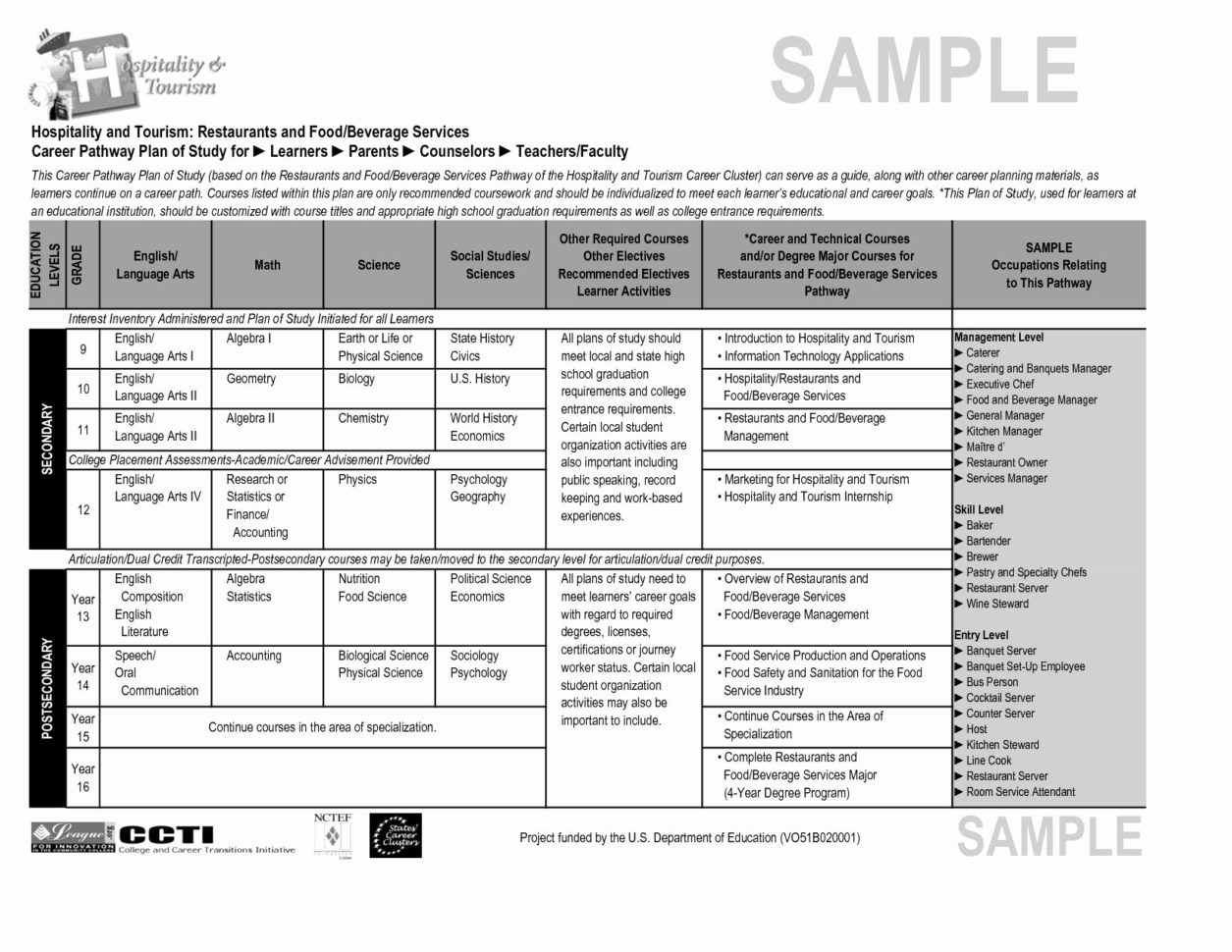 Restaurant Inventory Spreadsheet Xls Elegant Free Restaurant Intended For Free Restaurant Inventory Spreadsheet