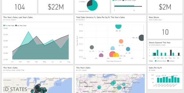 Retail Analysis Sample For Power Bi: Take A Tour   Power Bi Inside Free Excel Business Dashboard Templates
