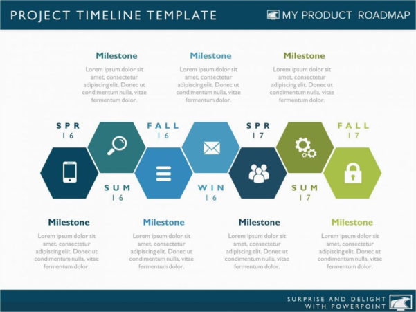 Roadmap To Project Management Success Free Timeline Template And Project Management Timeline Template Powerpoint